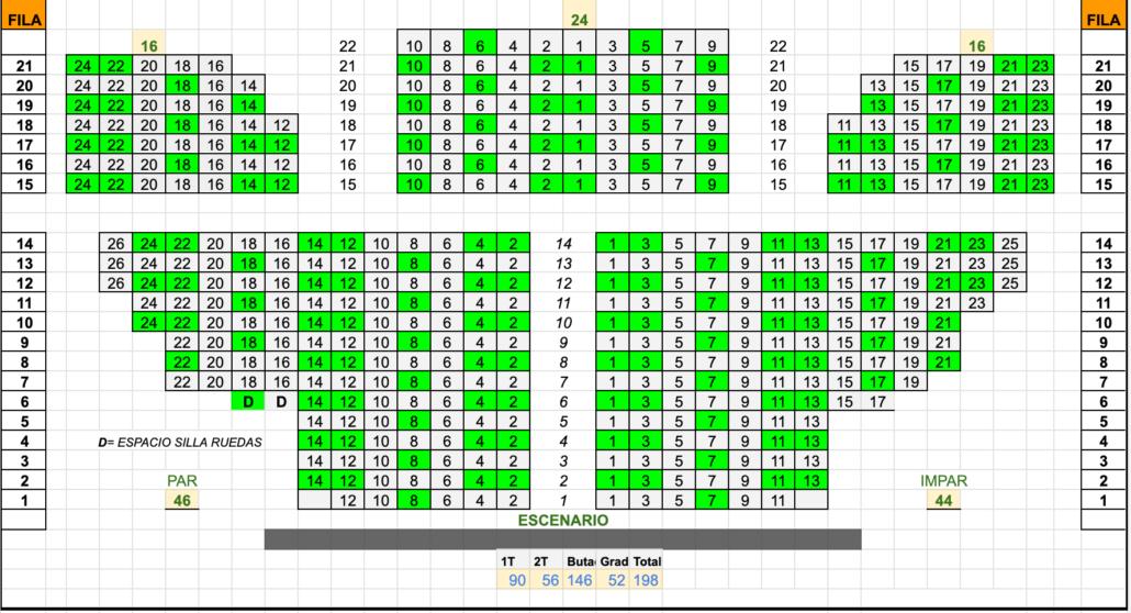 TME Mapa Sillas nov 2020 cobid-19 - PATIO BUTACAS 2+1 146